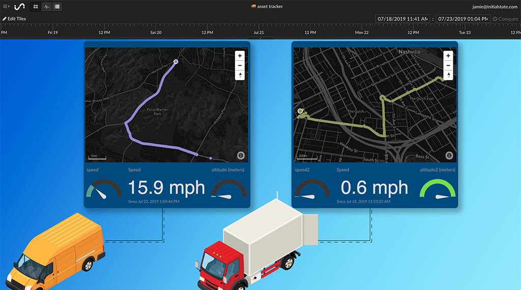 IoT Dashboard of Vehicle Tracking Data